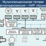 Структура электротрансмисии