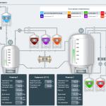 Интерактивная схема установки АСУ
